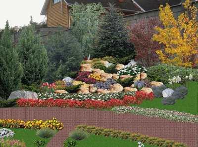 Миксбордер – современное и оригинальное украшение вашего сада